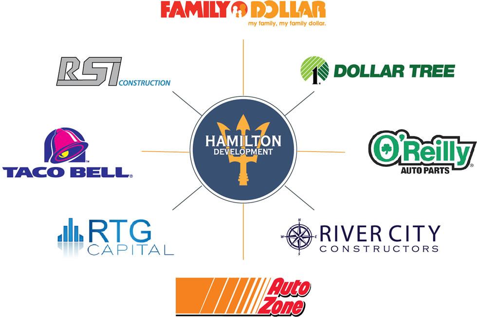 Hamilton Development Relationships